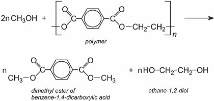 Polyamide 6. waste is dissolved in the dimethyl ester of benzene-1,4-dicarb