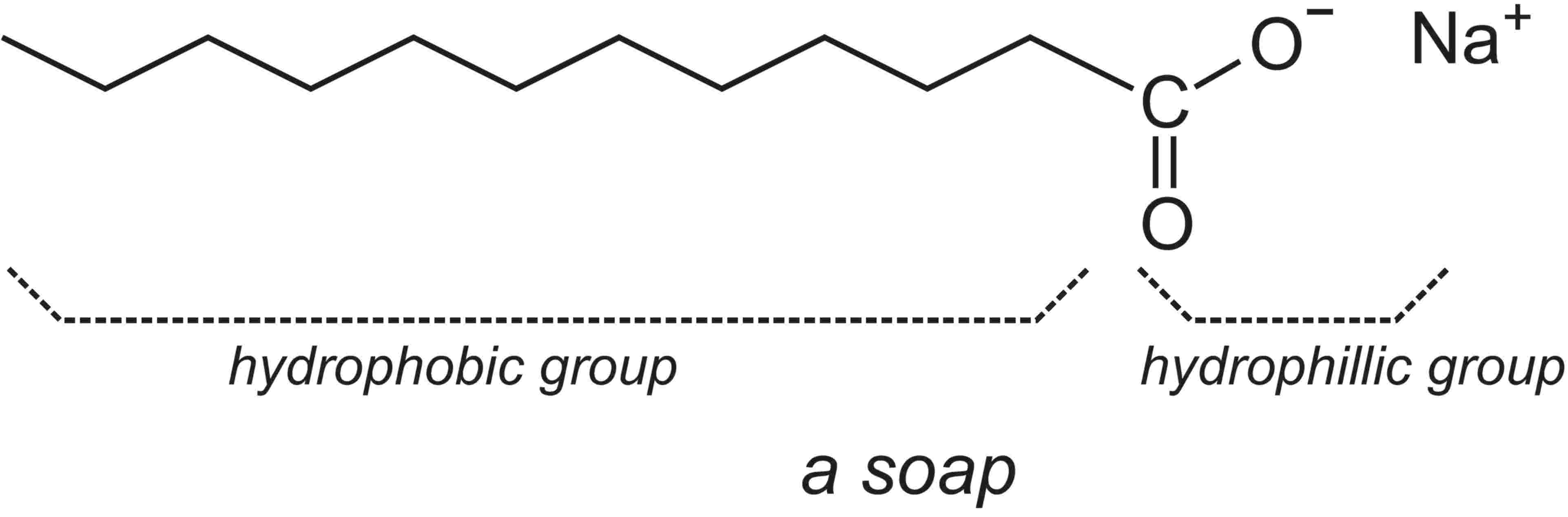 Chemical Properties Of Soaps And Detergents