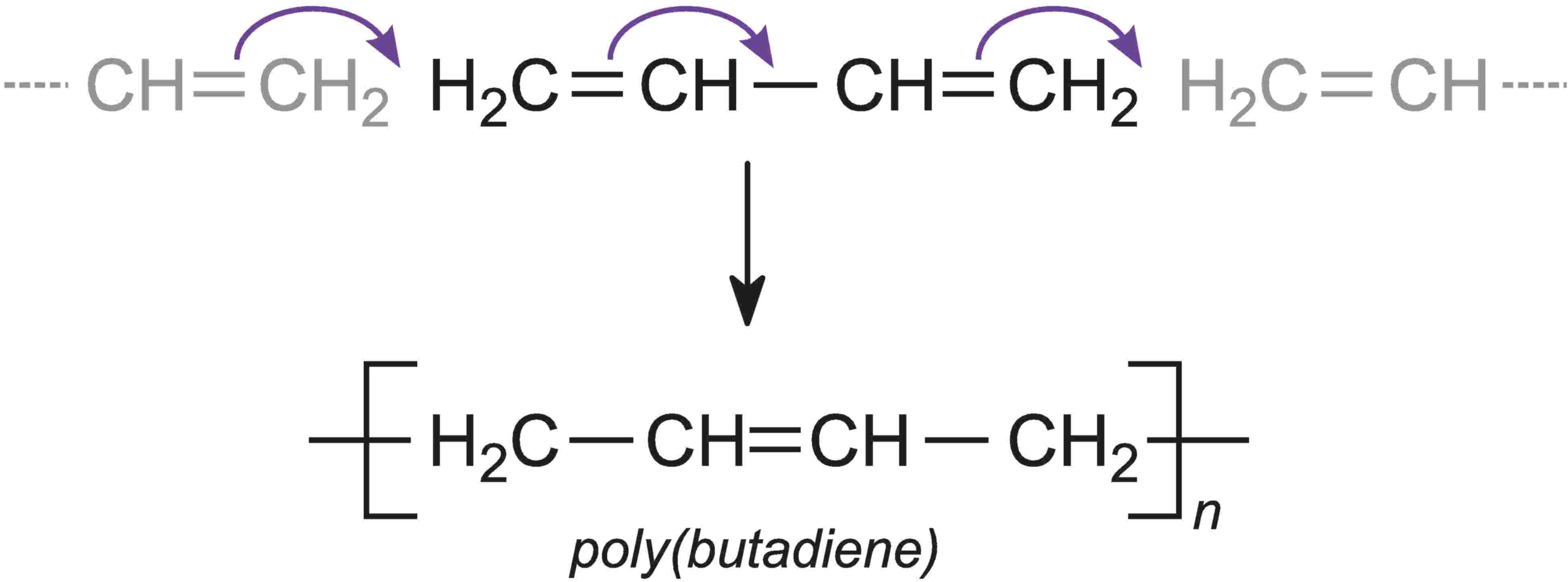 chemical equation for making solid latex jpg 1200x900