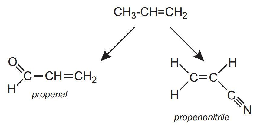 Propene (Propylene)