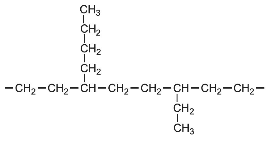Poly(ethene) (Polyethylene)