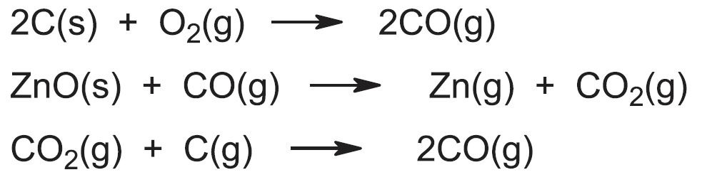 Sequence of three equations showing carbon being oxidised to carbon monoxide, which then redices the zinc oxide to zinc and is itself oxidised to carbon dioxide, which is then reduced back to carbon monoxiude by carbon.