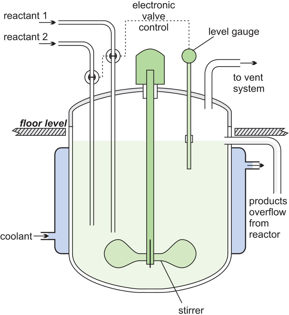 Chemical Reactors Process Flow Diagram Oil And Gas Production